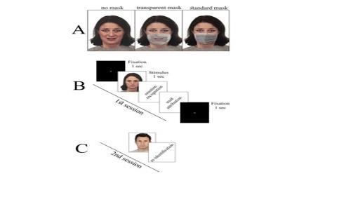 Le emozioni dietro la maschera: in che modo la pandemia cambia la capacità di leggere il volto