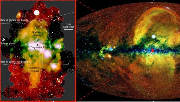 The X-ray view of the Galactic outflow