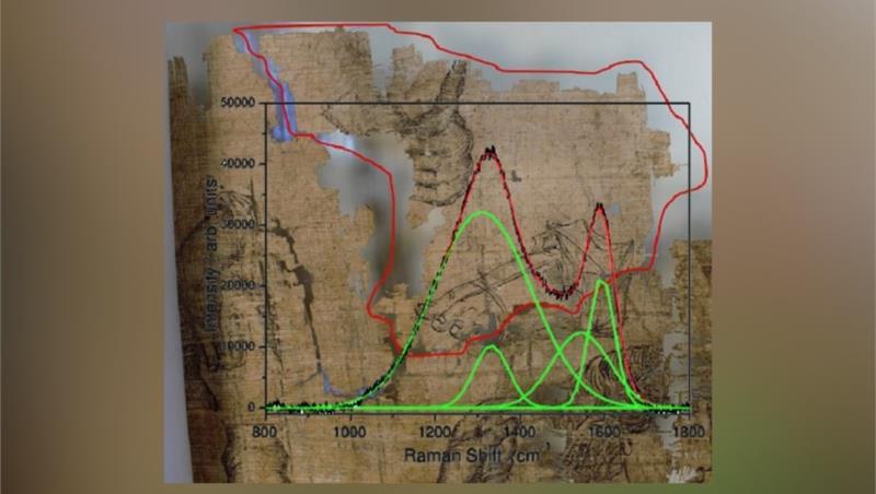 Collaborazione tra Scienze Roma Tre e ICPAL: studio del papiro di Artemidoro