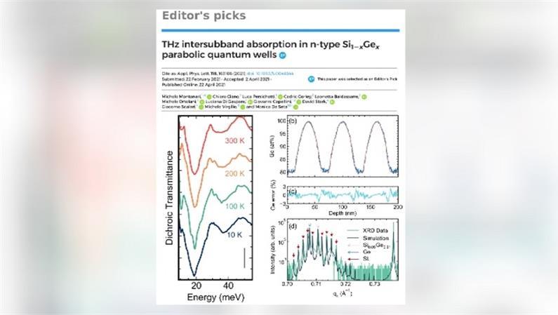 Oscillatore armonico quantistico nel THz
