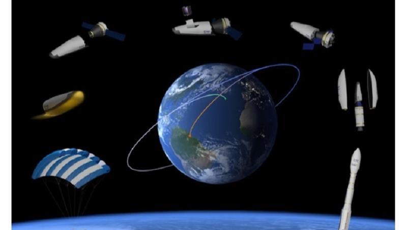 "Convegno Europeo ""New Space Economy"" sull'Ansa"